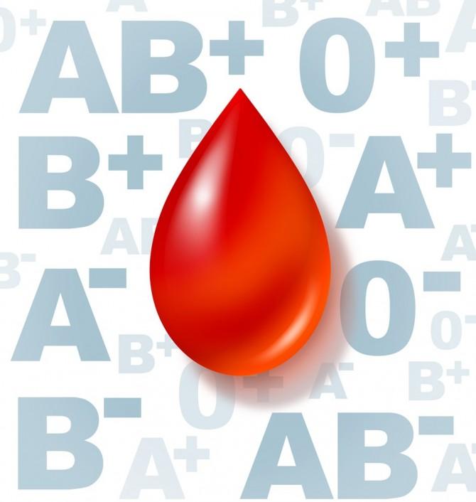 Група крови влияют на секс