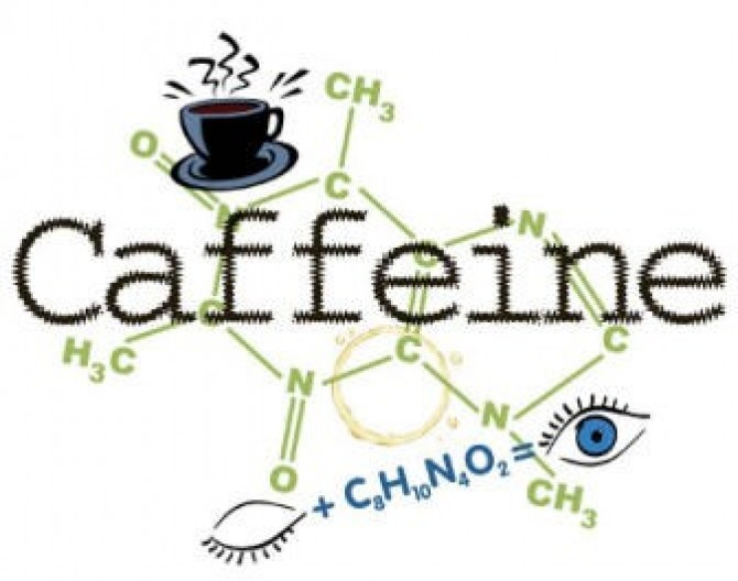 a brief history of caffeine and its effects on the body How caffeine affects the nervous system brief history since caffeine naturally occurs five and six hours within the human body nervous system effects.